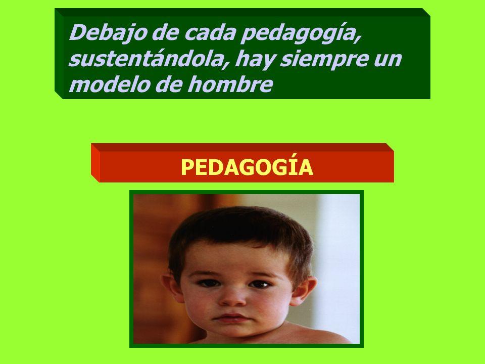 Debajo de cada pedagogía, sustentándola, hay siempre un modelo de hombre