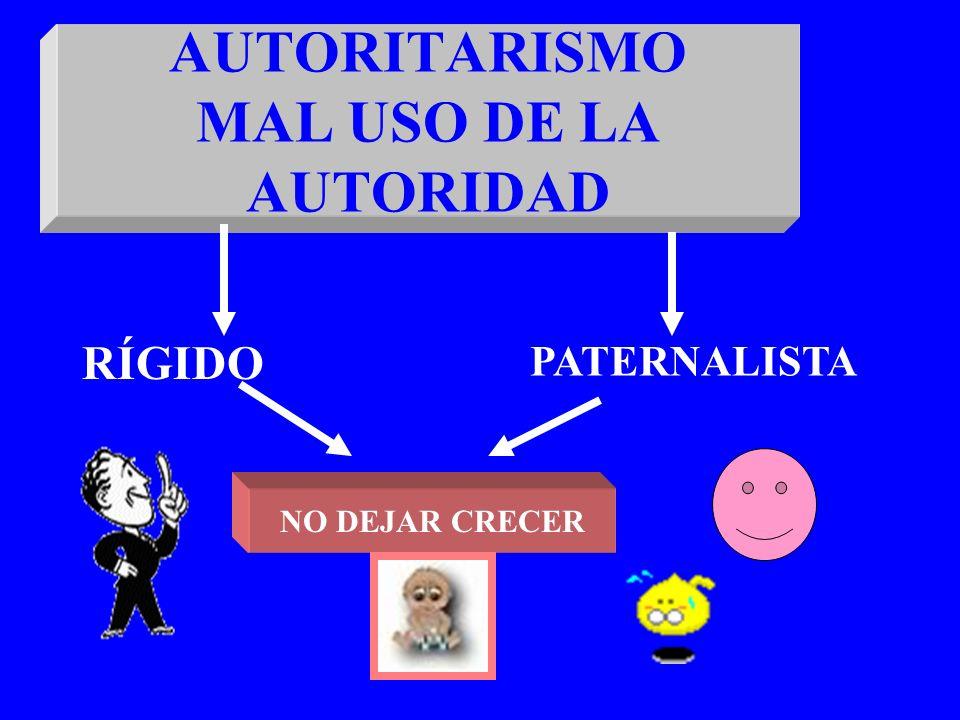 AUTORITARISMO MAL USO DE LA AUTORIDAD