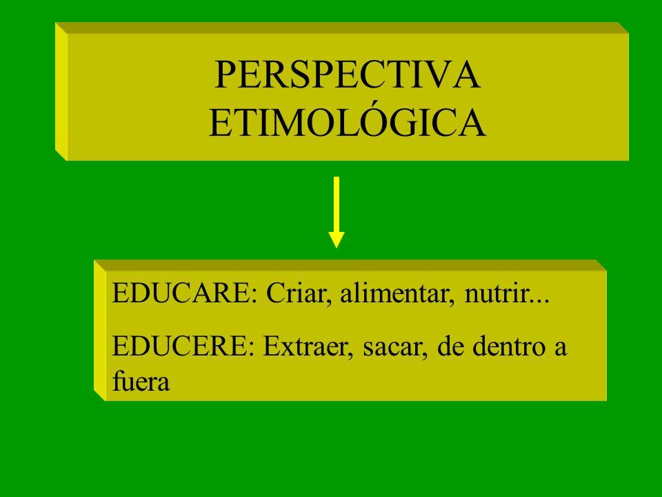 PERSPECTIVA ETIMOLÓGICA