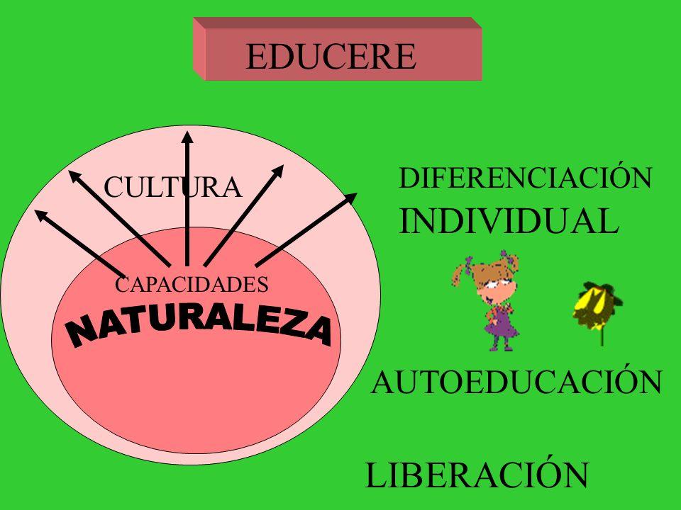 LIBERACIÓN NATURALEZA AUTOEDUCACIÓN DIFERENCIACIÓN INDIVIDUAL CULTURA
