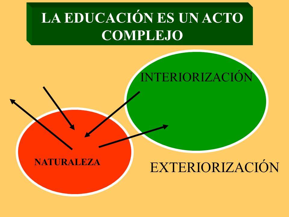 LA EDUCACIÓN ES UN ACTO COMPLEJO