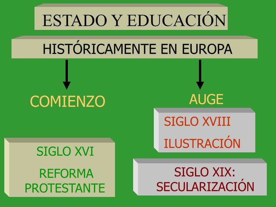 HISTÓRICAMENTE EN EUROPA