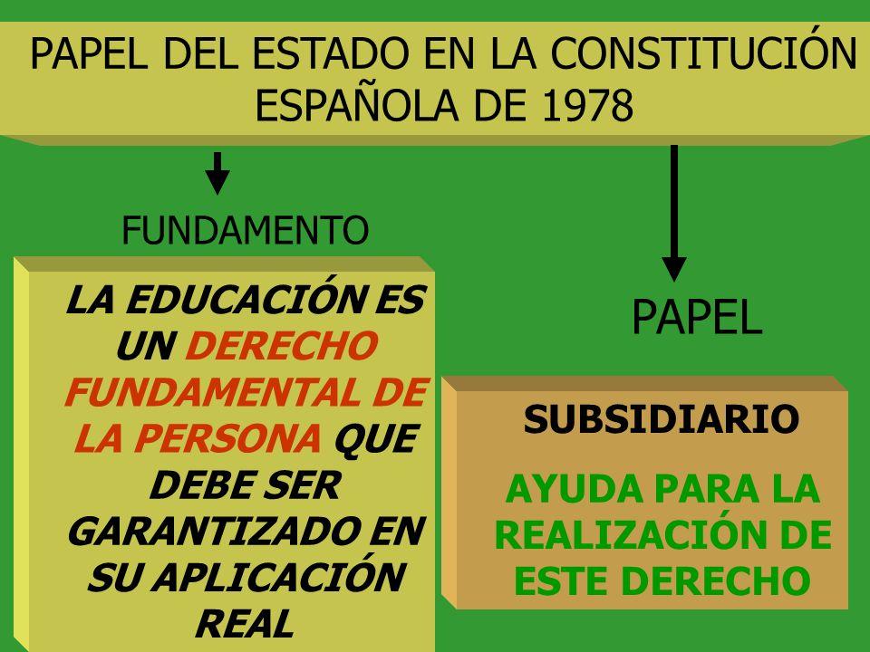 PAPEL DEL ESTADO EN LA CONSTITUCIÓN