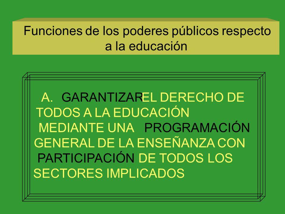 Funciones de los poderes públicos respecto a la educación