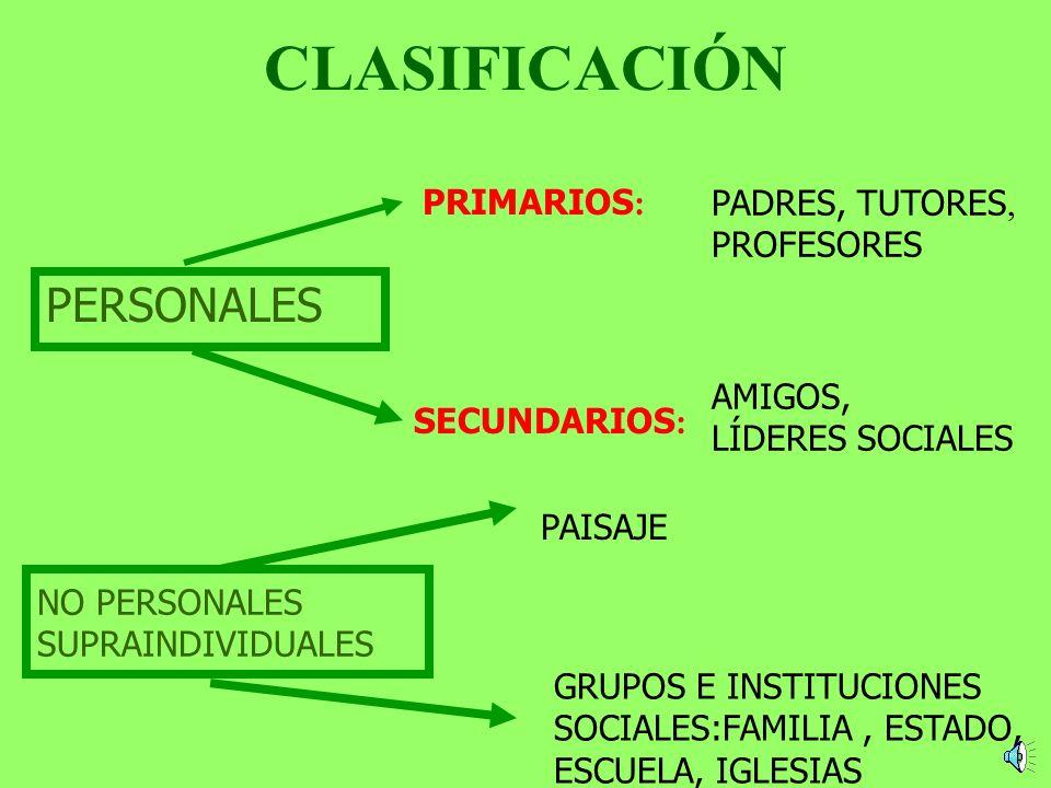 CLASIFICACIÓN PERSONALES PRIMARIOS: PADRES, TUTORES, PROFESORES
