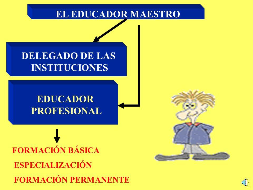 EL EDUCADOR MAESTRO DELEGADO DE LAS INSTITUCIONES EDUCADOR PROFESIONAL