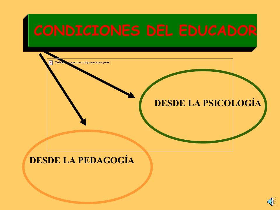CONDICIONES DEL EDUCADOR