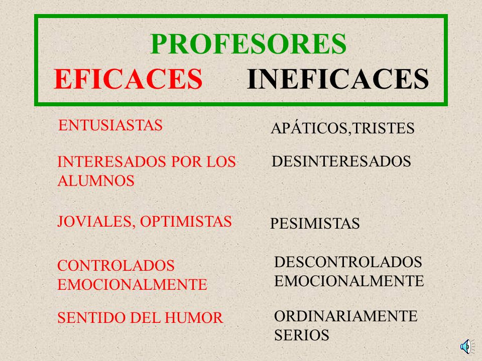 PROFESORES EFICACES INEFICACES