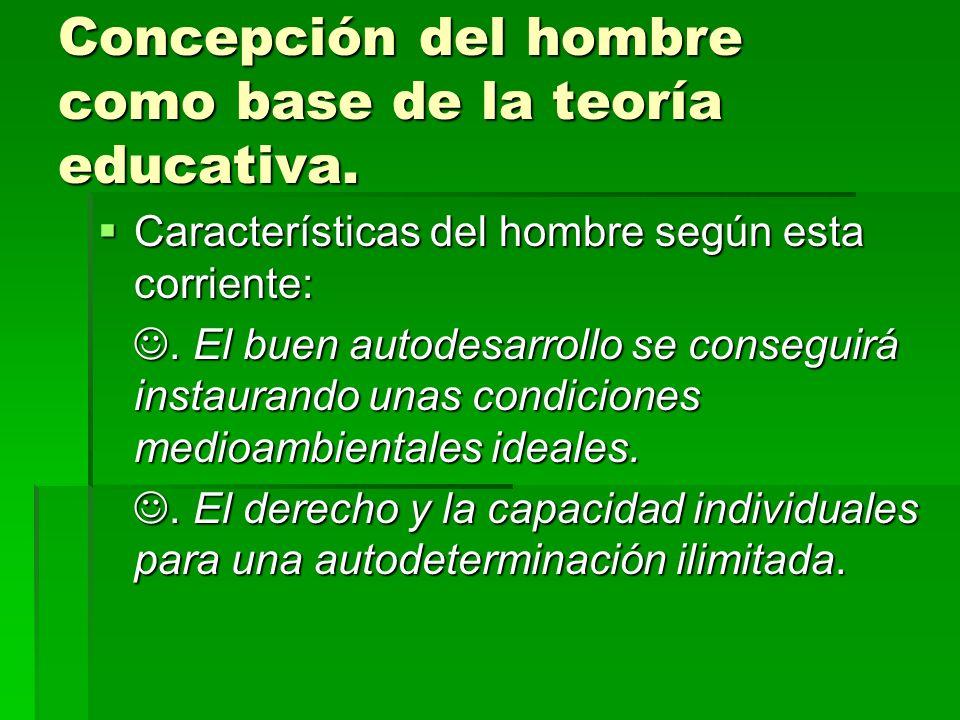 Concepción del hombre como base de la teoría educativa.
