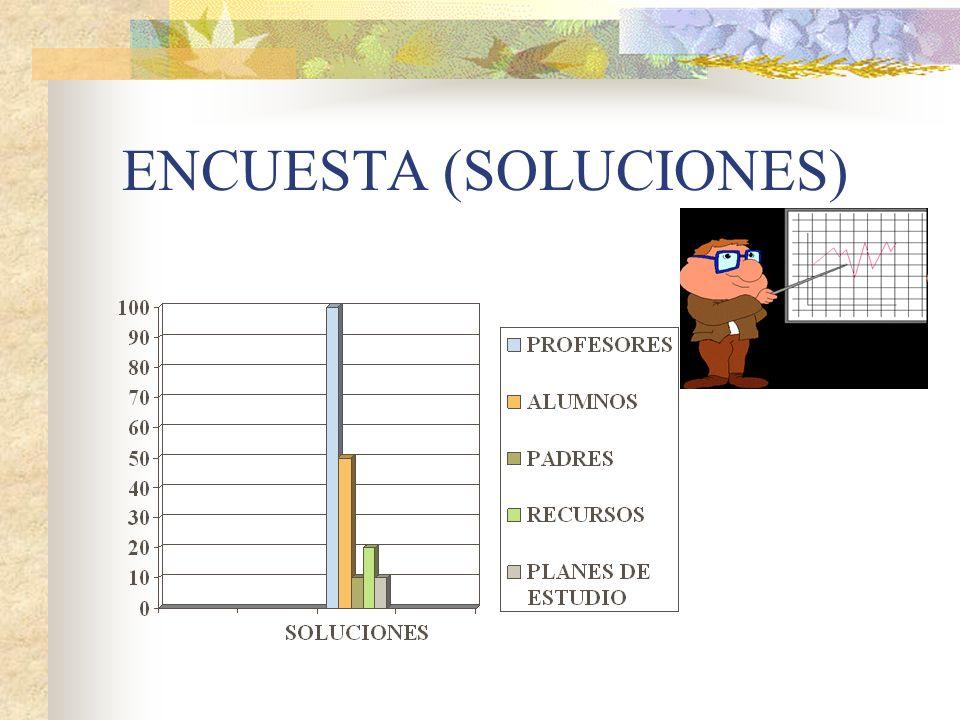 ENCUESTA (SOLUCIONES)
