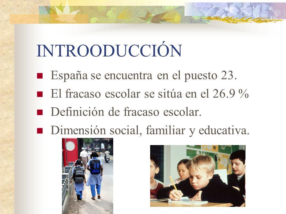 INTROODUCCIÓN España se encuentra en el puesto 23.