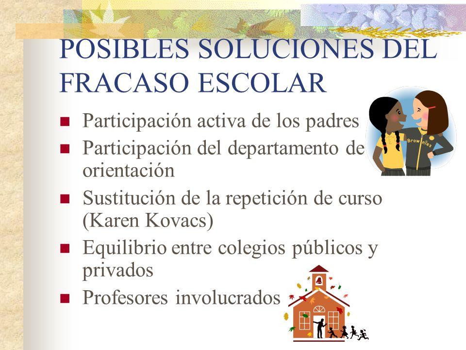 POSIBLES SOLUCIONES DEL FRACASO ESCOLAR