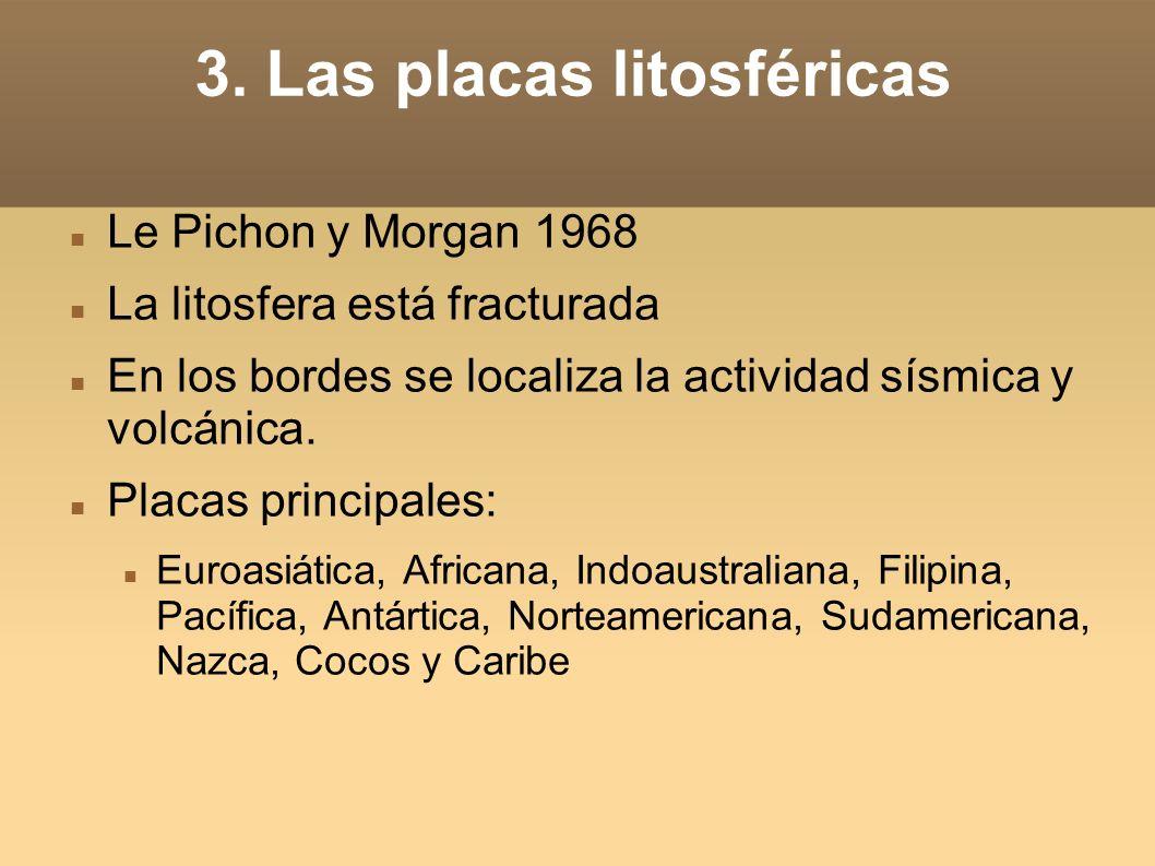 3. Las placas litosféricas