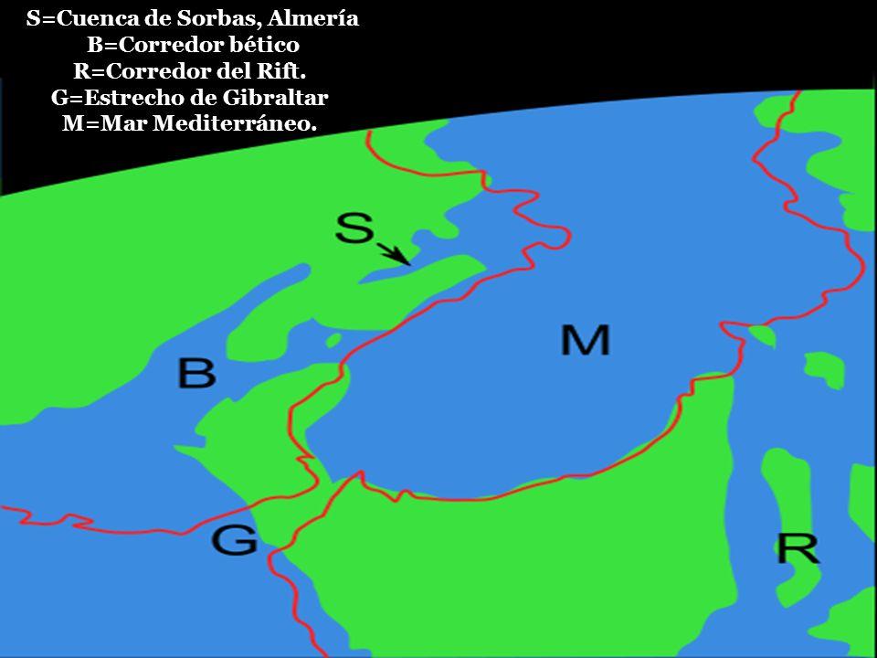 S=Cuenca de Sorbas, Almería B=Corredor bético