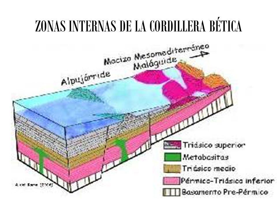 ZONAS INTERNAS DE LA CORDILLERA BÉTICA
