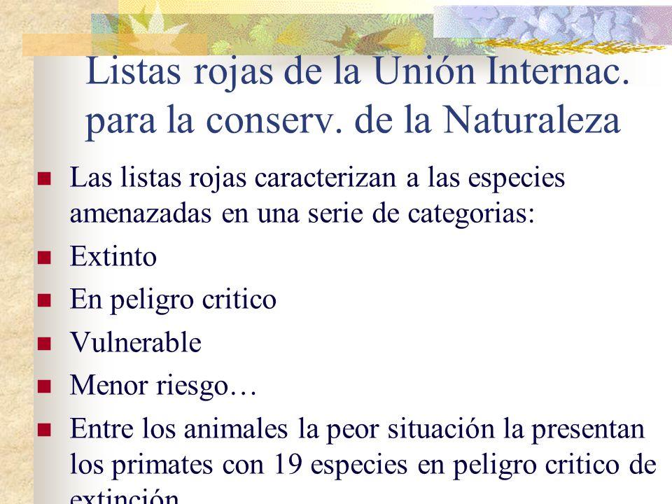 Listas rojas de la Unión Internac. para la conserv. de la Naturaleza