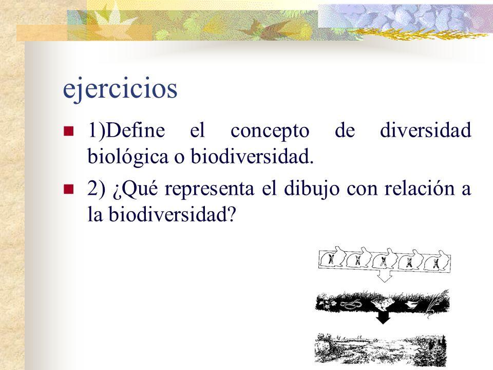 ejercicios 1)Define el concepto de diversidad biológica o biodiversidad.