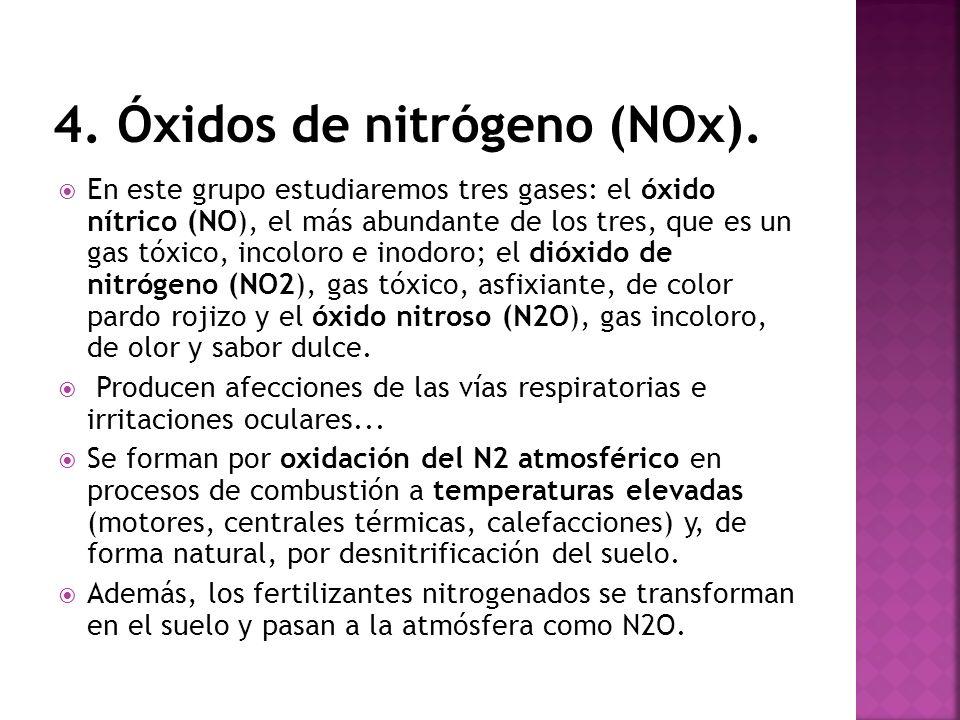 4. Óxidos de nitrógeno (NOx).