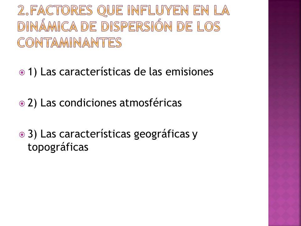 2.Factores que influyen en la dinámica de dispersión de los contaminantes