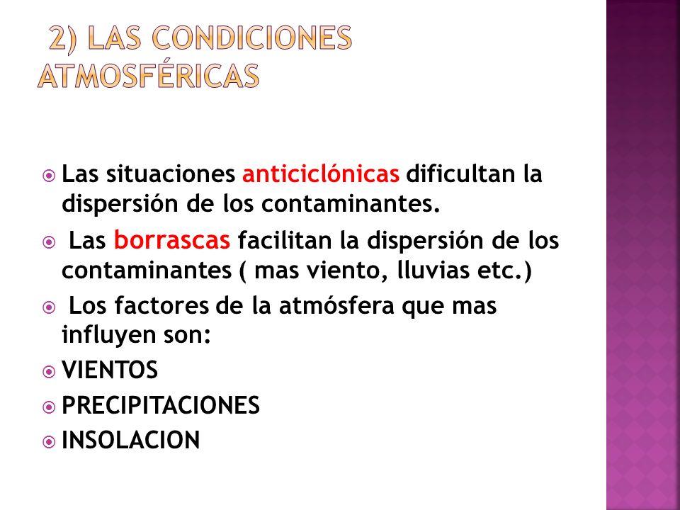 2) Las condiciones atmosféricas