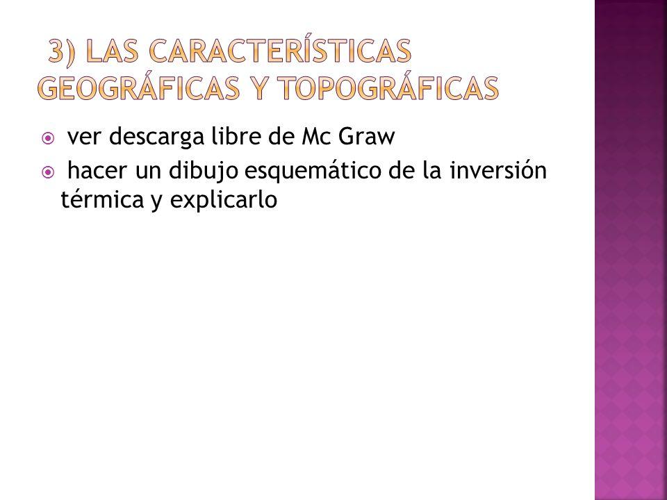 3) Las características geográficas y topográficas