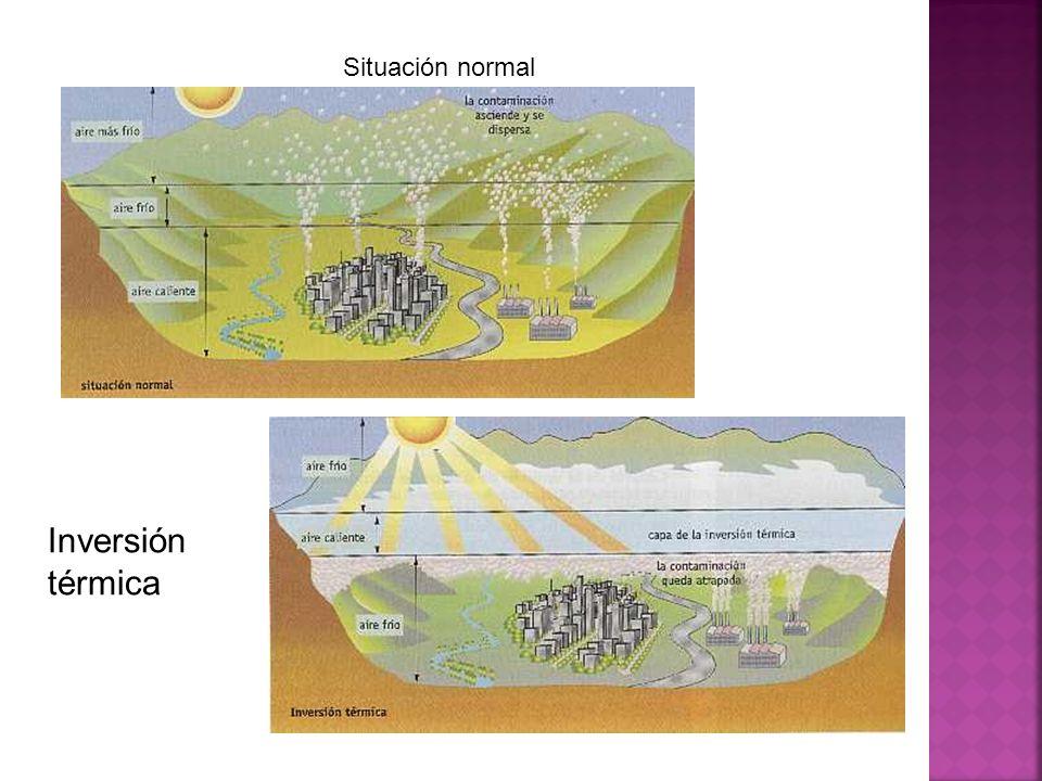 Situación normal Inversión térmica