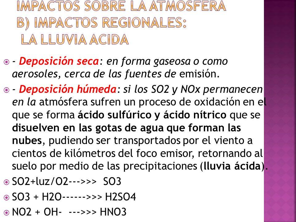 Impactos sobre la atmosfera B) IMPACTOS REGIONALES: LA LLUVIA ACIDA