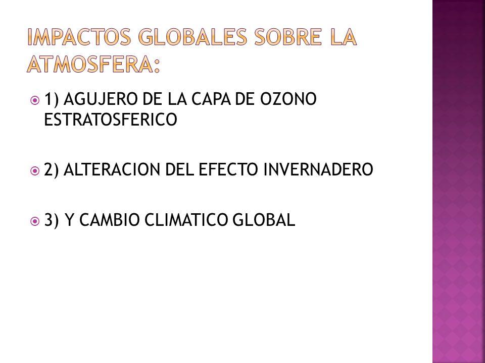 Impactos globales sobre la atmosfera: