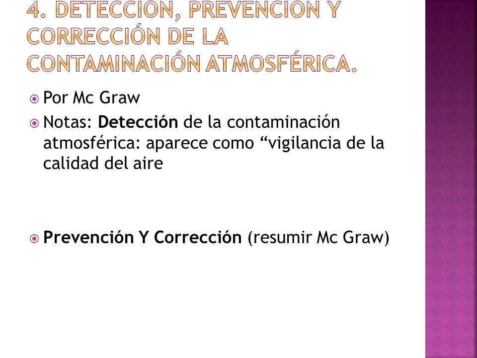 4. Detección, prevención y corrección de la contaminación atmosférica.