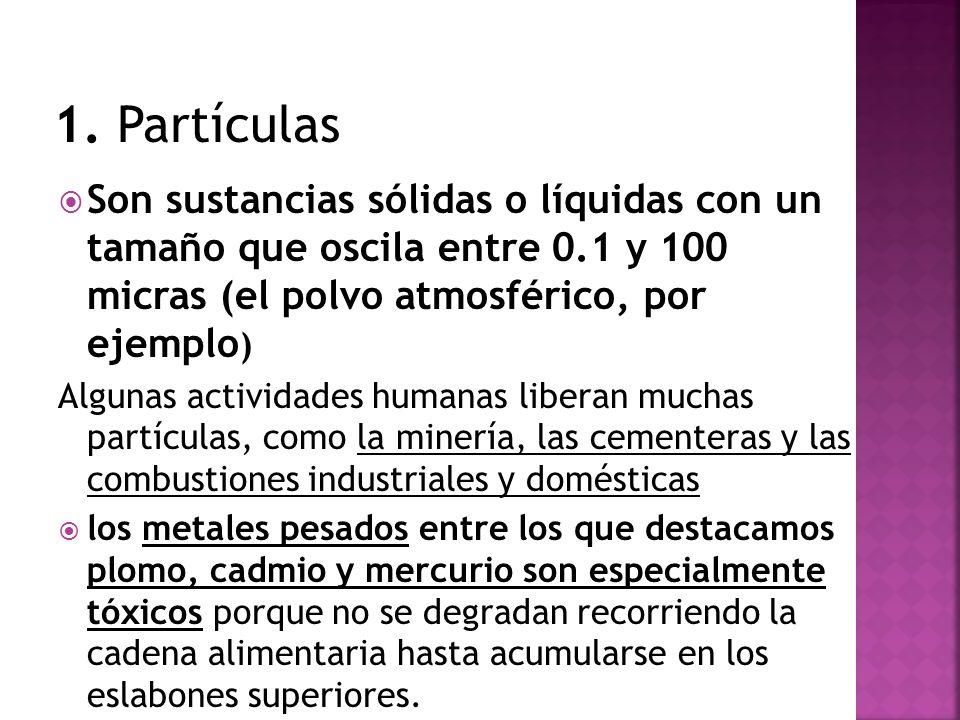 1. Partículas Son sustancias sólidas o líquidas con un tamaño que oscila entre 0.1 y 100 micras (el polvo atmosférico, por ejemplo)