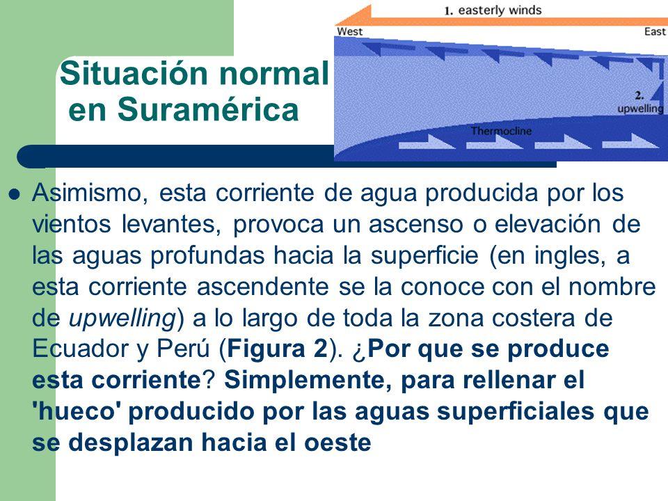 Situación normal en Suramérica