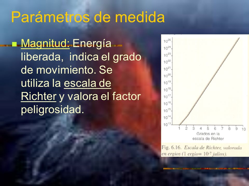 Parámetros de medida Magnitud: Energía liberada, indica el grado de movimiento.