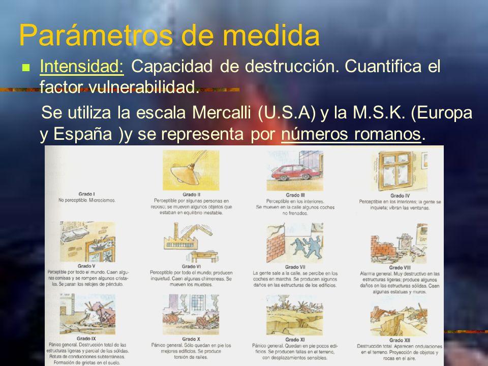 Parámetros de medida Intensidad: Capacidad de destrucción. Cuantifica el factor vulnerabilidad.