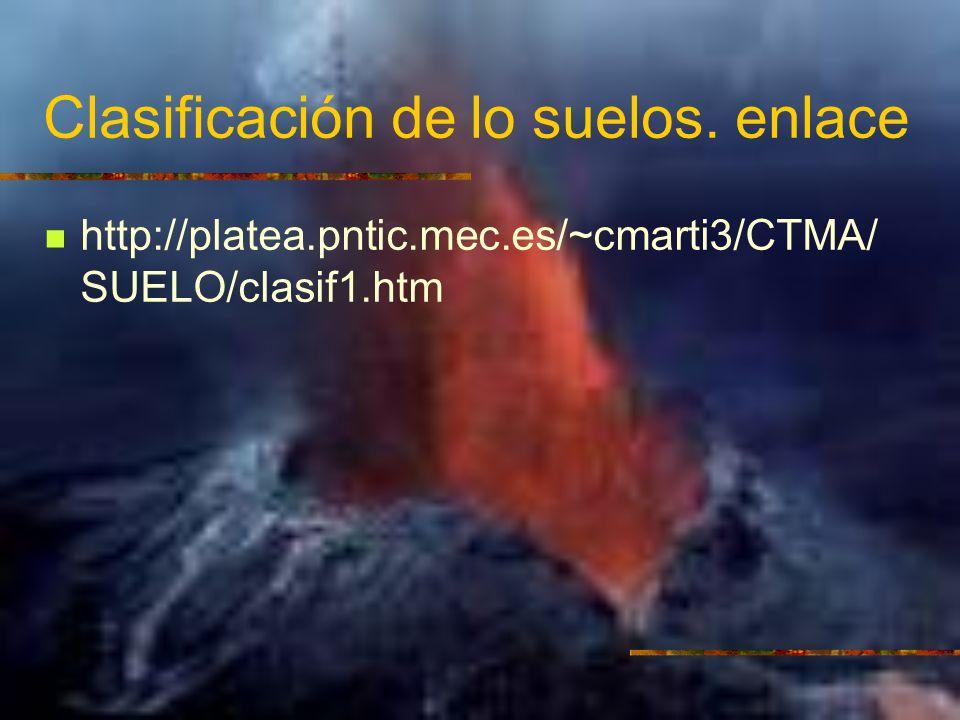 Clasificación de lo suelos. enlace