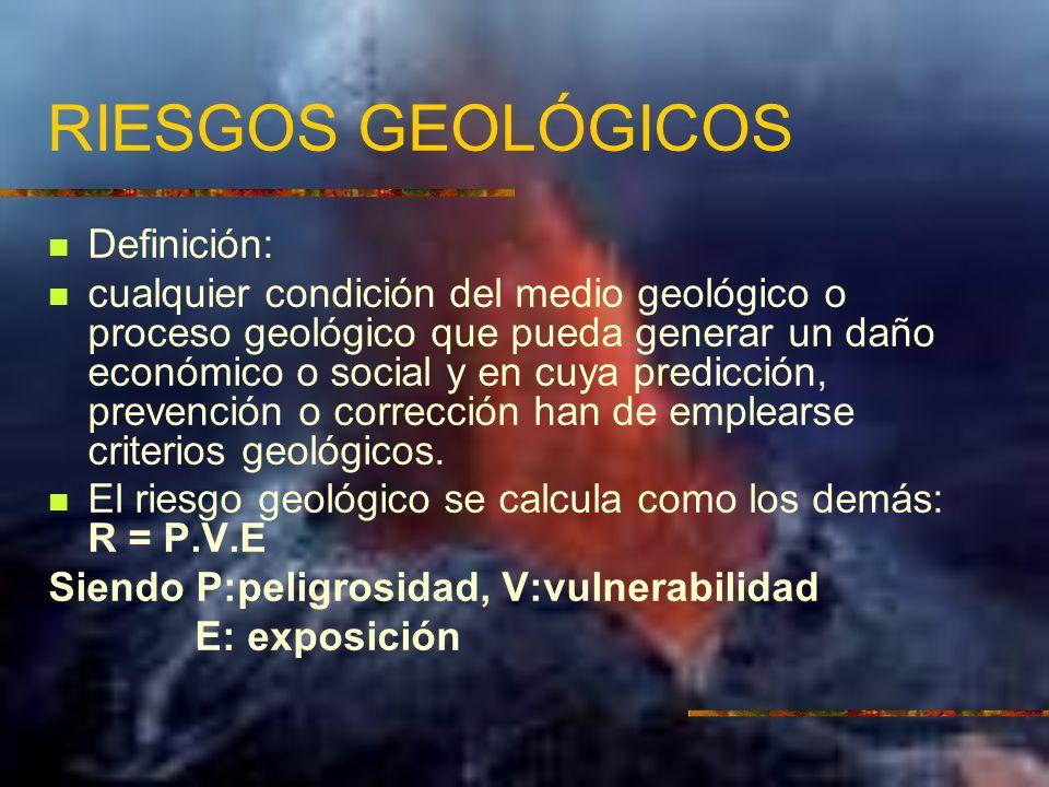 RIESGOS GEOLÓGICOS Definición: