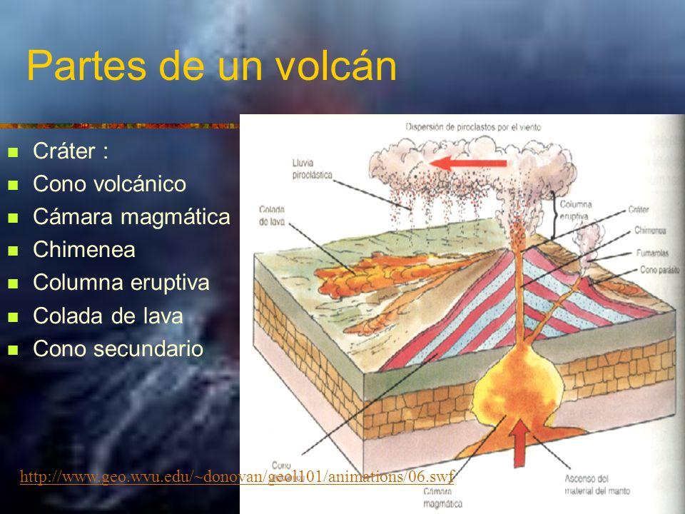 Partes de un volcán Cráter : Cono volcánico Cámara magmática Chimenea