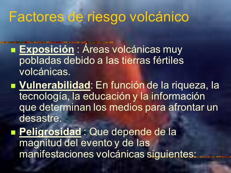Factores de riesgo volcánico
