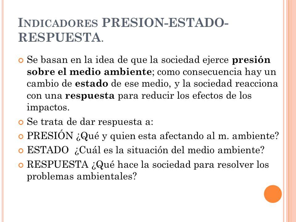 Indicadores PRESION-ESTADO-RESPUESTA.