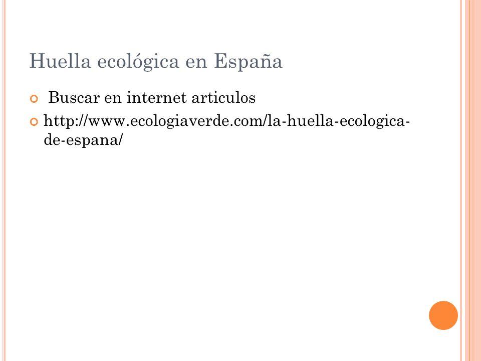 Huella ecológica en España