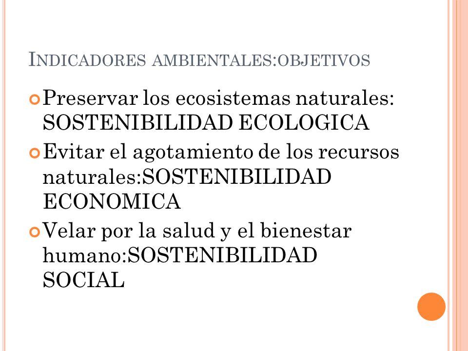Indicadores ambientales:objetivos