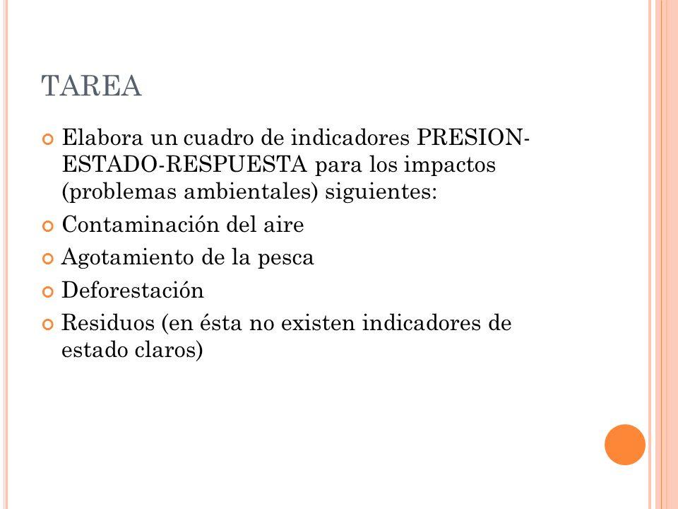TAREA Elabora un cuadro de indicadores PRESION- ESTADO-RESPUESTA para los impactos (problemas ambientales) siguientes: