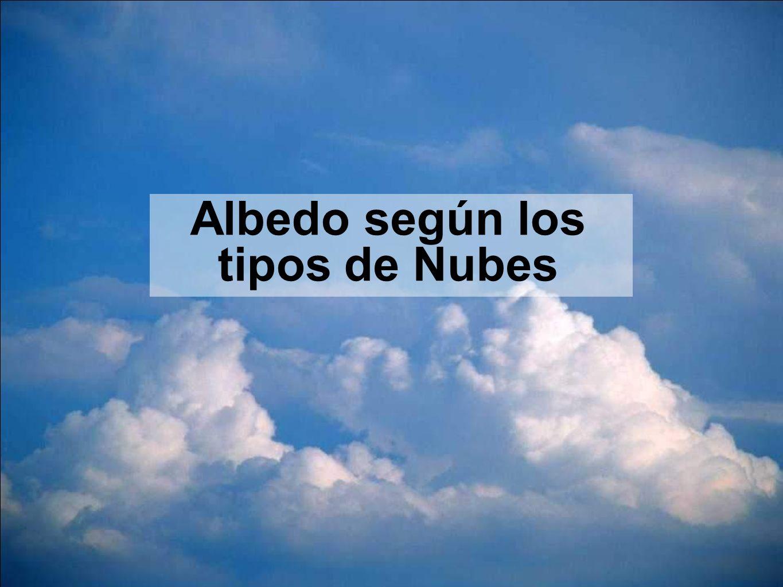 Albedo según los tipos de Nubes