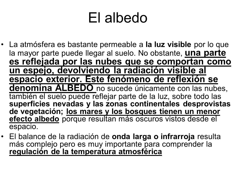 El albedo