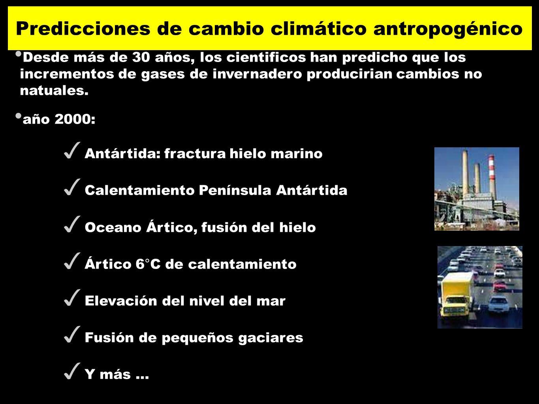 Predicciones de cambio climático antropogénico