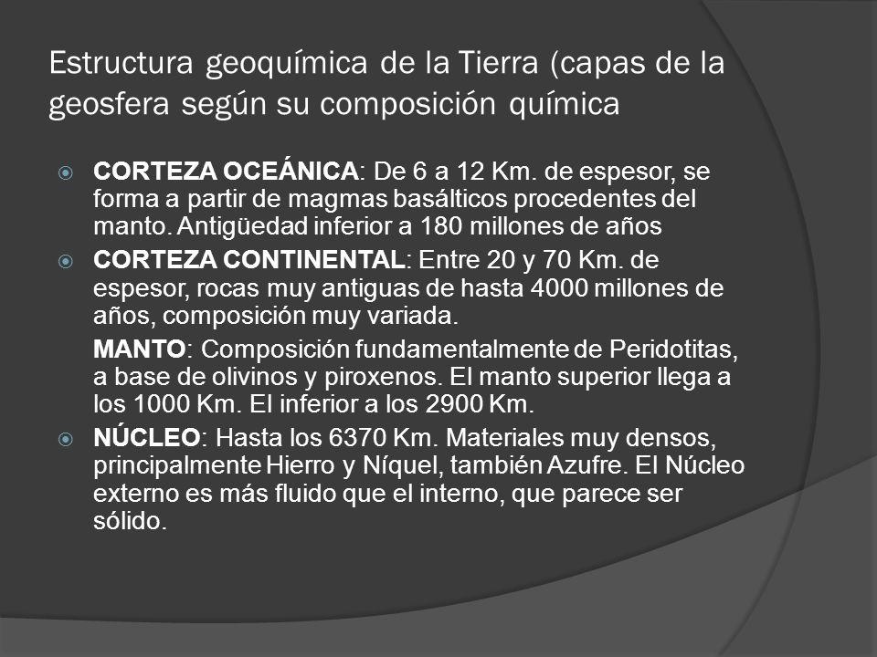 Estructura geoquímica de la Tierra (capas de la geosfera según su composición química