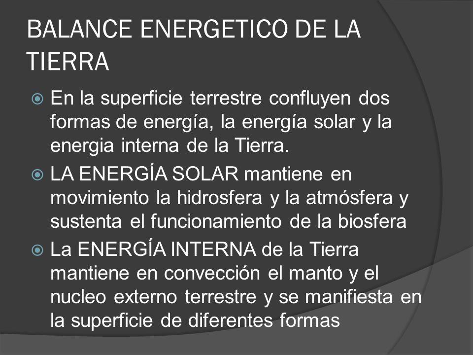 BALANCE ENERGETICO DE LA TIERRA