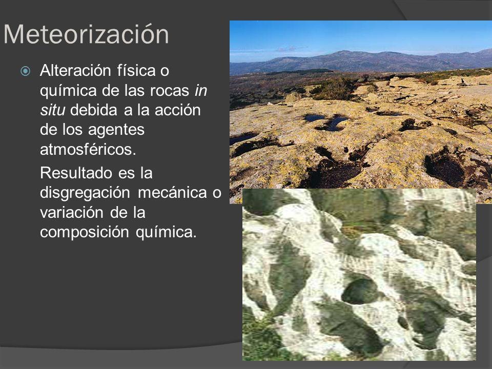 MeteorizaciónAlteración física o química de las rocas in situ debida a la acción de los agentes atmosféricos.