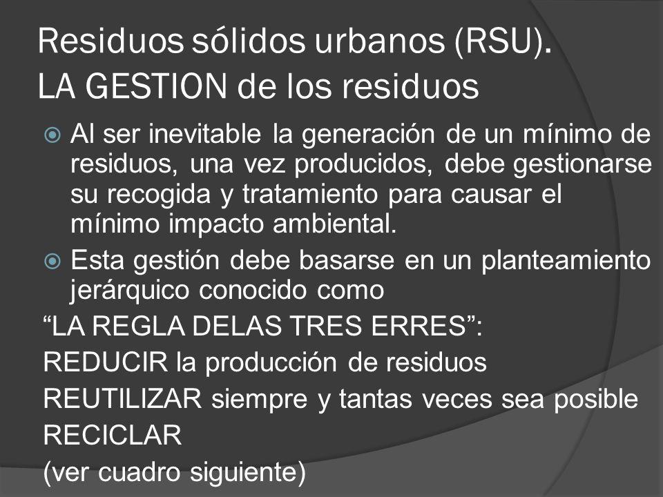 Residuos sólidos urbanos (RSU). LA GESTION de los residuos