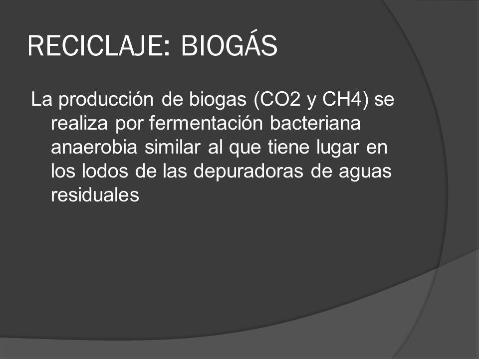 RECICLAJE: BIOGÁS