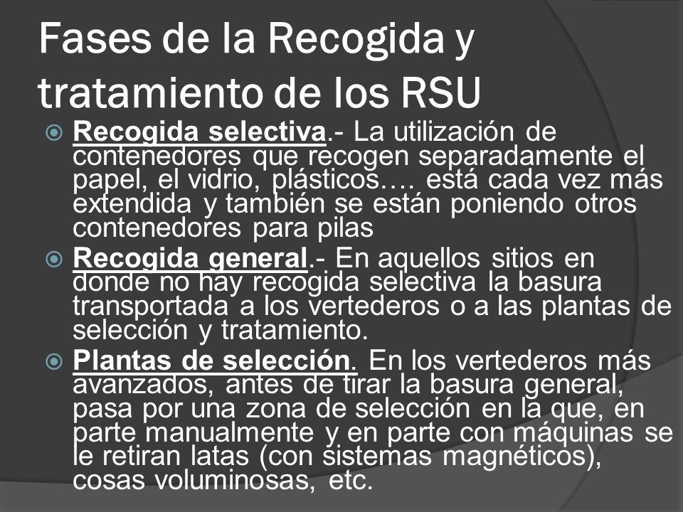 Fases de la Recogida y tratamiento de los RSU